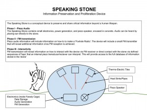 INVENTION - Speaking Stone