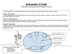 Speaking Stone: A Device for Preservation and Proliferation of Information and Knowledge